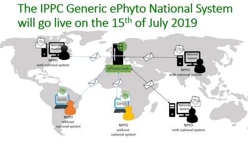 The IPPC Generic ePhyto National System will go live on the